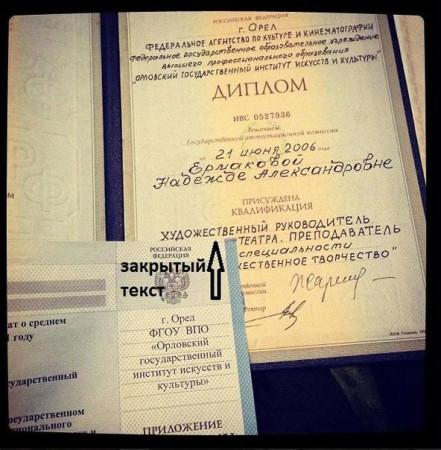 Надежда Ермакова приврала о своем образовании