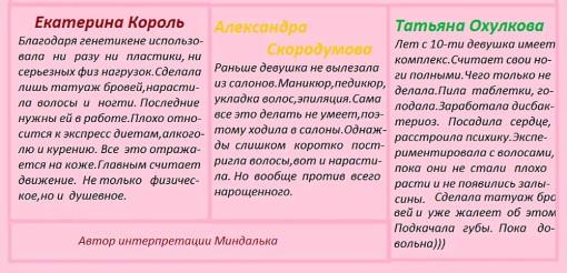 Секреты-красоты-участниц-телепроекта-2