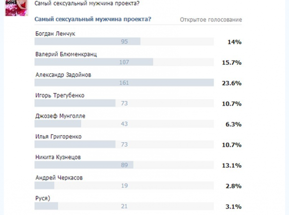 Саша Задойнов получил гордое звание!