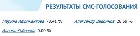 Результаты голосования на 16.08.14. Вечер. Теперь реальные данные